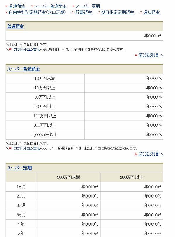 日本のビットコインATM数はゼロ!今後増える可能性はある?